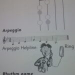 Ejemplo de ejercicio para clase de violín